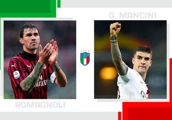 The statistical challenge of Serie A matchday 28: Alessio Romagnoli vs. Gianluca Mancini