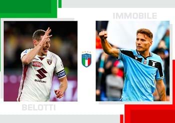 The statistical head-to-head of Serie A matchday 29: Andrea Belotti vs. Ciro Immobile