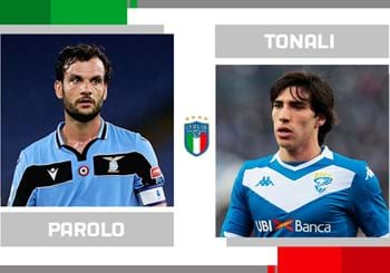 The statistical head-to-head for matchday 37 in Serie A: Marco Parolo vs. Sandro Tonali