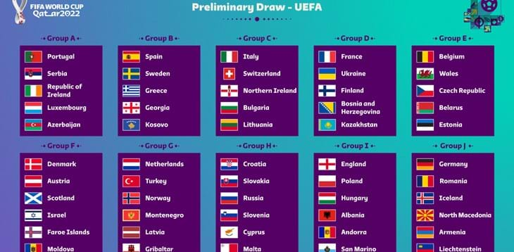 World Cup qualification: Italy drawn alongside Switzerland, Northern Ireland, Bulgaria and Lithuania