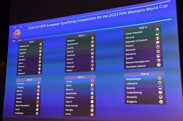FIFA Women's World Cup 2023 Qualifying Group Stage Draw (23).jpg