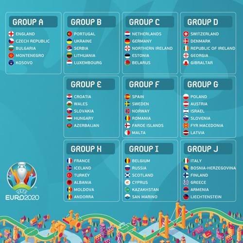 Mondiali Calcio 2020 Calendario.Figc