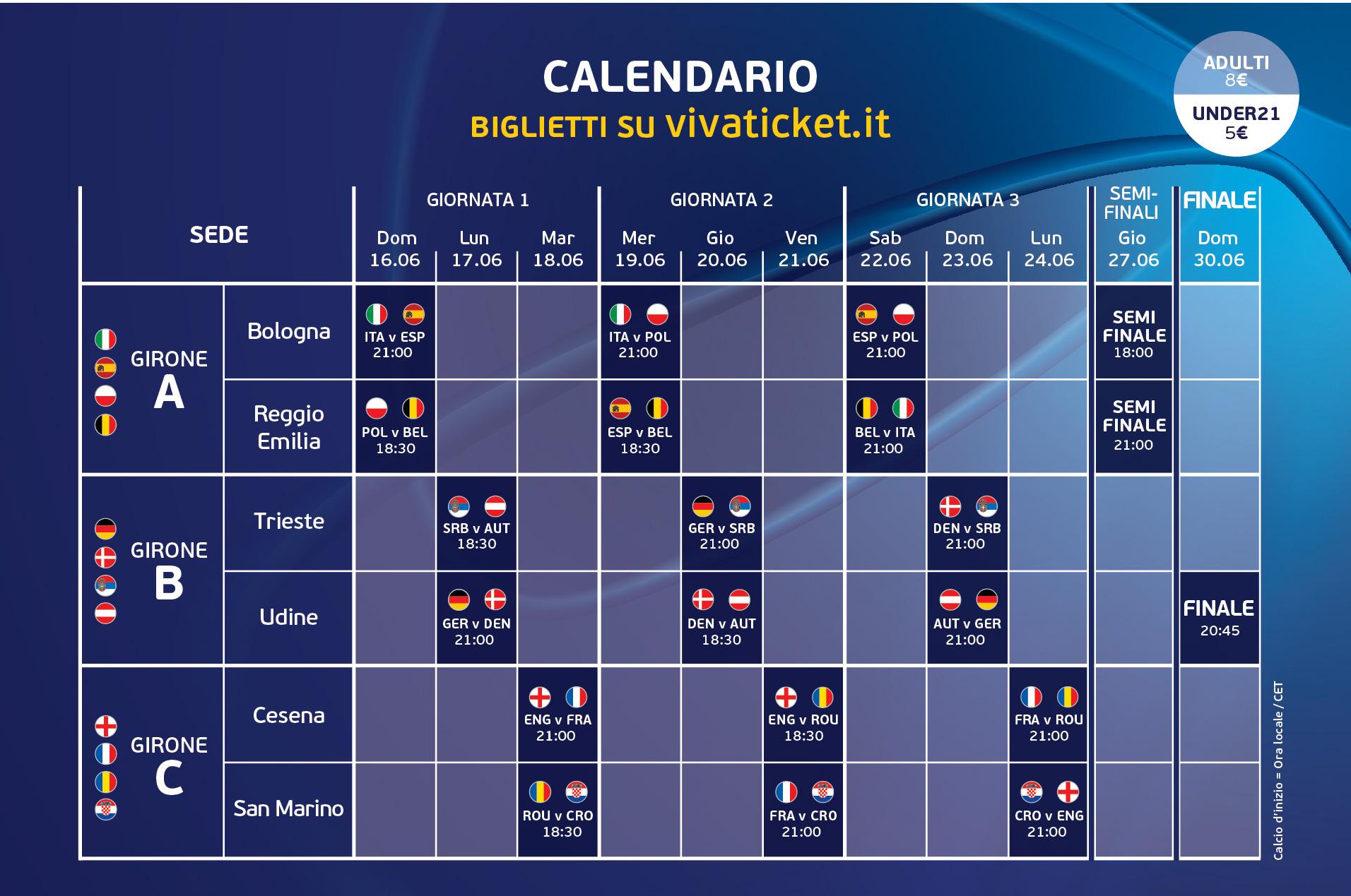 Calendario Italia Mondiali 2020.Figc