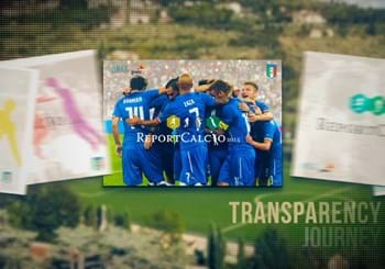 Video Report Calcio 2019 (versione inglese)
